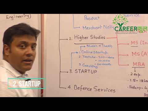 What after B.Tech Mechanical engineering|Part 4| Higher studies | defence| startups
