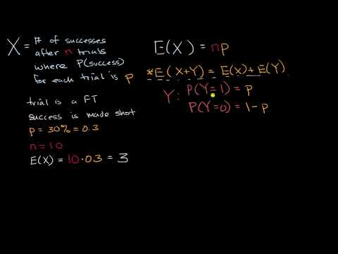 Expected value of binomial variable