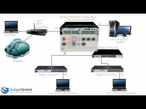 Aruba HPE Networking (Part 8): ProCurve / ProVision / Aruba VLAN configuration