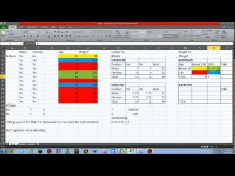 How To: Calculate A Chi-Square Test In Excel