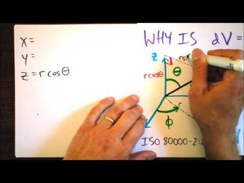 Spherical Coordinates Transformation   Differential Volume Element is Funky   Doc Physics