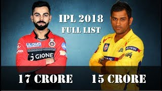 IPL 2018 Retained Players Full List ►Virat Kohli Most Expensive Player◄