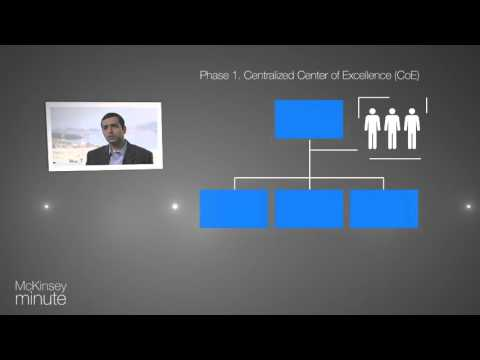 McKinsey Minute: Three stages of digital organization