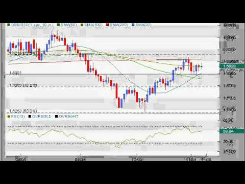 Euro To Hold Resistance, Canadian Dollar To Threaten 1.0200