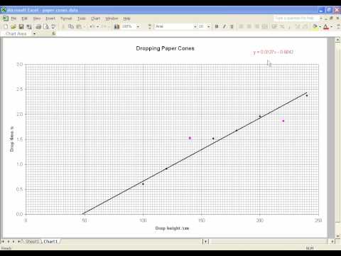 Adding Trendlines to Science Graphs in Excel: part 2