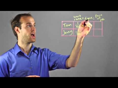 What Can Rational Expressions in Math Be Used for in Real Life? : Math Help