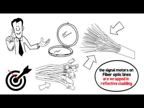 How Fiber Internet Works