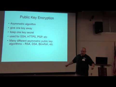 SSH by Michael W. Lucas