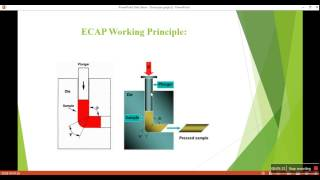 project is study of mechanical properties of aluminium copper and it