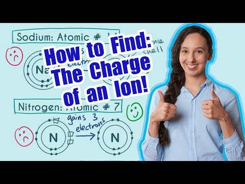 How to Find the Charge of an Ion! (The Octet Rule)