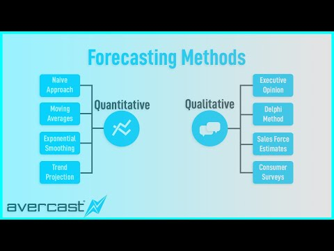 Forecasting Methods Overview