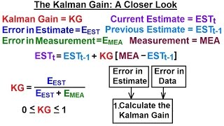 Special Topics - The Kalman Filter (1 of 55) What is a