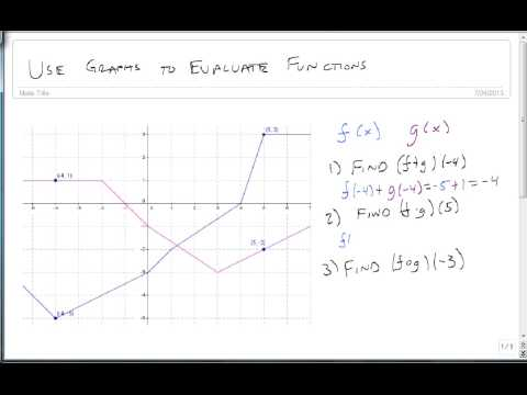 9 1 3 Use Graphs to Evaluate Functions