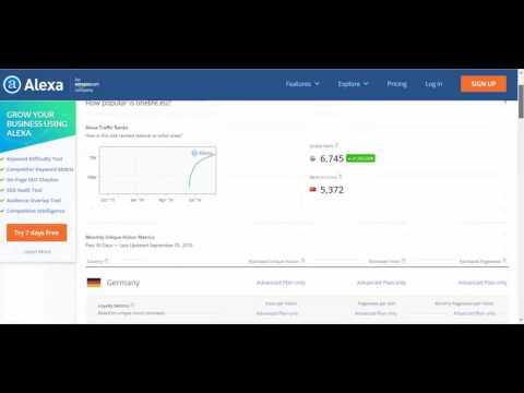 Analyzing Digital Currency Companies using Alexa.com