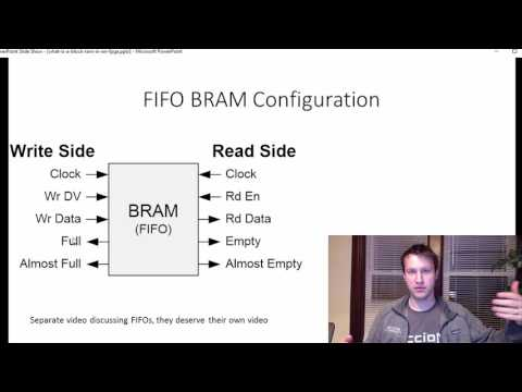 What is a Block RAM in an FPGA?