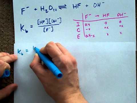 Find the pH of a Weak Base (F- aka NaF)