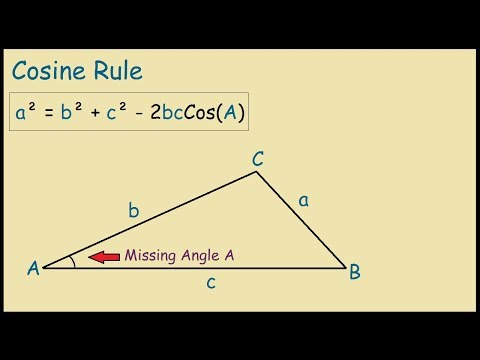 How to use the Cosine Rule to find an Angle