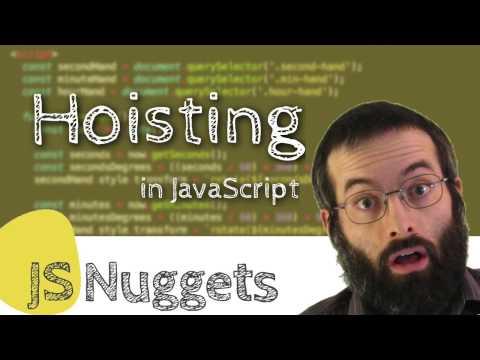 Hoisting in JavaScript!!