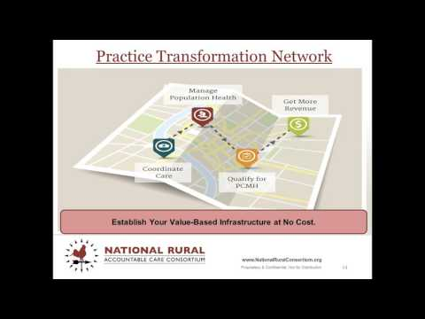 NP SAN Webinar: Introducing the National Rural ACC Practice Transformation Network