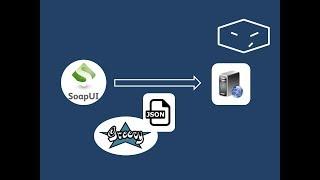 Adding Assertions in SoapUI - SoapUI Tutorial - PakVim net