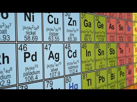 Periodic table song lyrics video periodic table easy way to memorize the periodic table element song in order hd with urtaz Choice Image