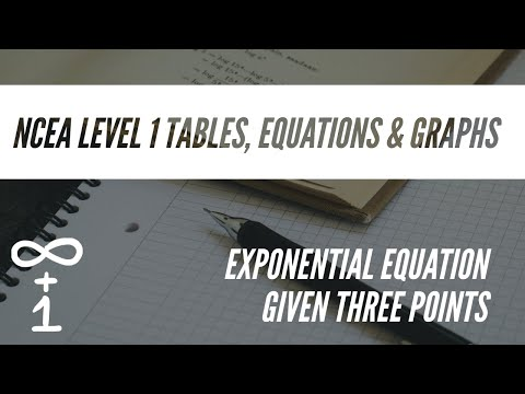 Write an Exponential Equation given 3 points