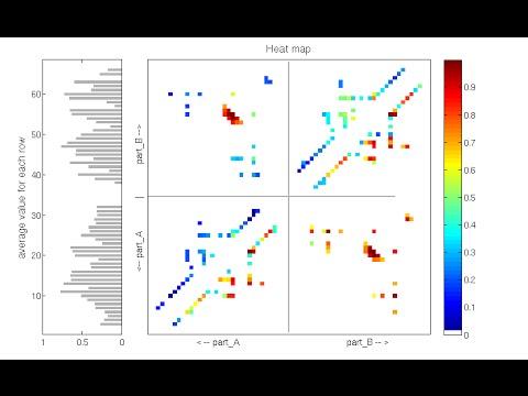10 matlab 2D heatmap plot