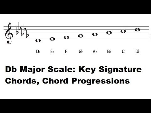 The Key of Db Major - D Flat Major Scale, Key Signature, Piano Chords and Common Chord Progressions