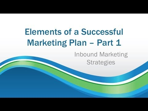 Module 1.2 | Elements of a Successful Marketing Plan - Part 1