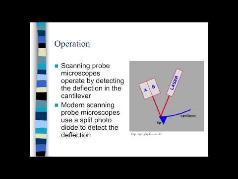 Scanning Probe Microscopy - STM - AFM - SPM - VIT Chennai