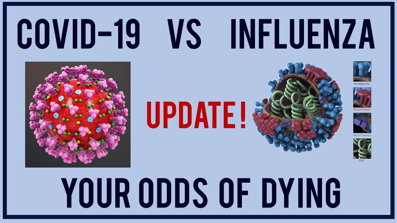 Odds of dying from COVID versus Flu. Update!