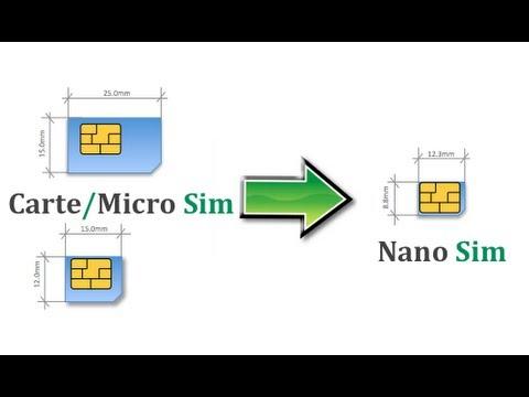 Transformez une Carte SIM ou une Micro SIM en une Nano SIM [Tutoriel complet] pour iPhone 5