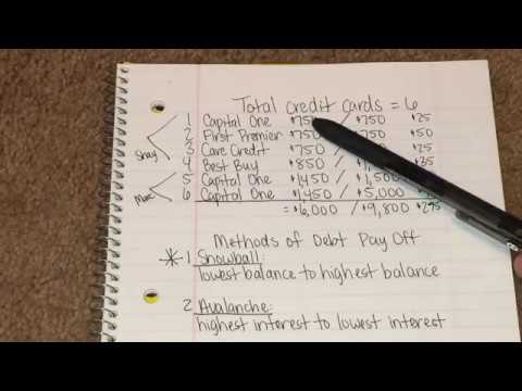 How We Paid Off All $6,000 Of Credit Card Debt In Less Than Two Months