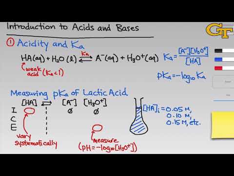 Acids and Bases (2017) | Intro & Theory