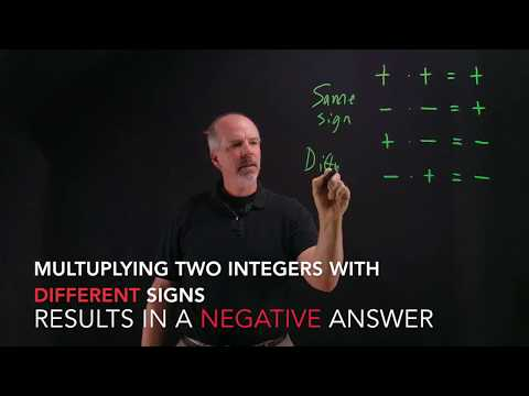Multiplying and Dividing Positive & Negative Integers Middle School Math