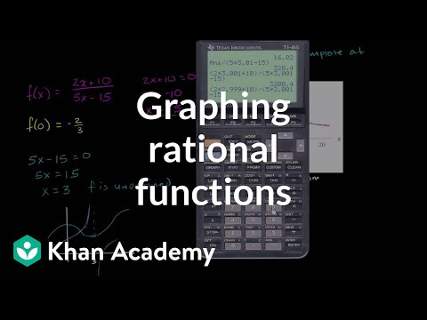 Horizontal and vertical asymptotes of function | Rational expressions | Algebra II | Khan Academy
