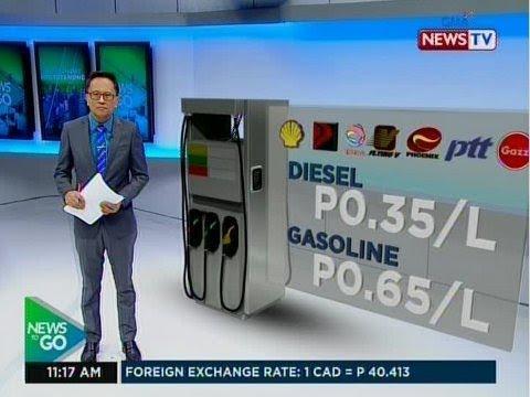 NTG: Quick Facts: Oil price adjustment