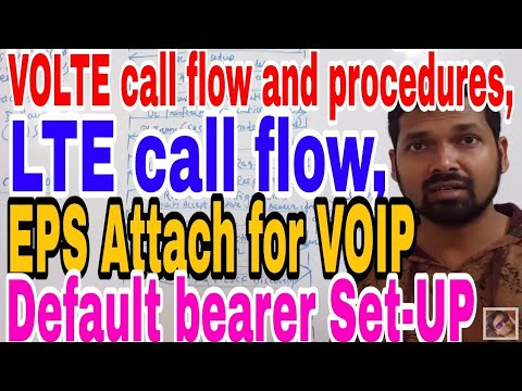 VOLTE call flow and procedures,LTE call flow,EPS Attach for VOIP & Default bearer Set-up,niladri