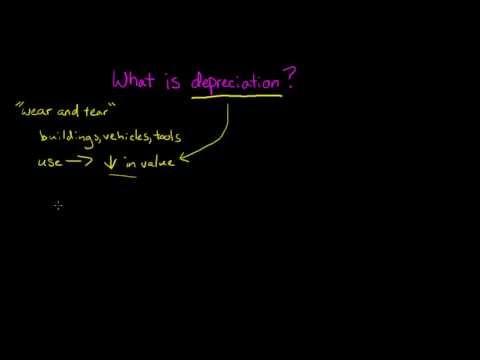 Depreciation in Financial Accounting