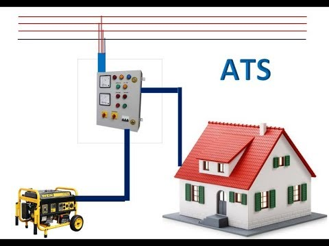 Automatic generator changeover switch (with schematic)||Automatic transfer switch