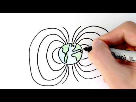 The Energy Types | GCSE Physics | Doodle Science