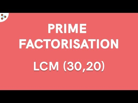 What is the Prime Factorisation Method for finding the LCM? Part 1