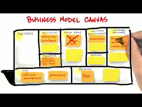Business Model Canvas Introduction - How to Build a Startup