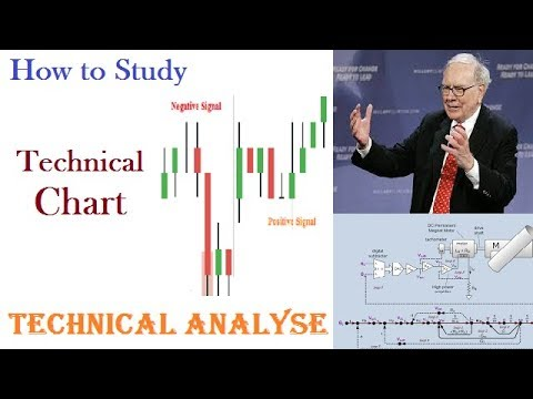 How to study technical charts and do Technical trend analysis of stocks in India?