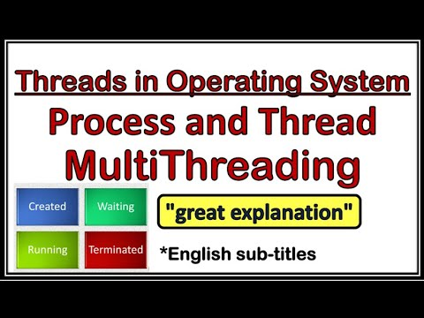 Processes and Threads in operating system