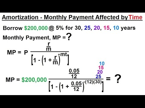 Business Math - Finance Math (19 of 30) Amortization - Monthly Payments Affected by Time