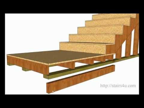 How To Figure Floor Landing Joist Height – Stair Building Tips