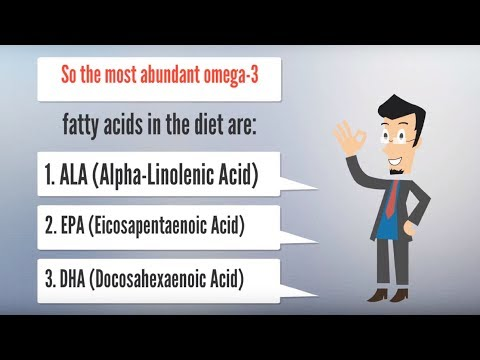 3 Different Types of Omega 3 Fatty Acids
