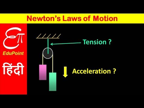 Newton's Laws of Motion - Find Tension and Acceleration | in HINDI