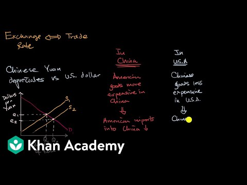 Introduction to currency exchange and trade | APⓇ Macroeconomics | Khan Academy
